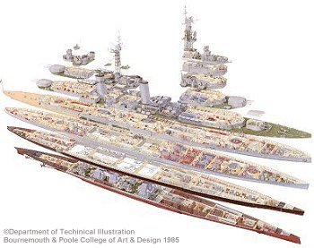 Exploded diagram of HMS Belfast