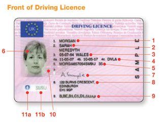 the photocard driving licence explained directgov motoring
