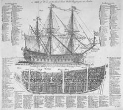 Engraving of a third rate ship, 1700, and cutaway of a first rate ship (Royal Naval Museum)