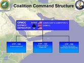 Coalition Command Structure