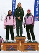 Winter Sports Winners