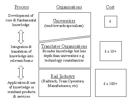 Figure 1. Research flow diagram.