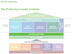 Productive Leader House