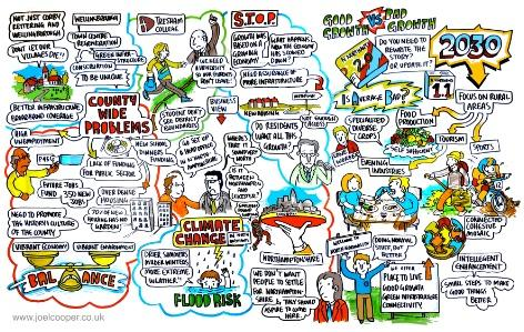 An artist, Joel Cooper, recorded the live discussions from the September 2009 workshop graphically. This spread shows key challenges. Photo by Joel Cooper / North Northants Joint Planning Unit