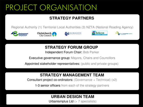 Greater Christchurch Urban Development Strategy: an effective project structure