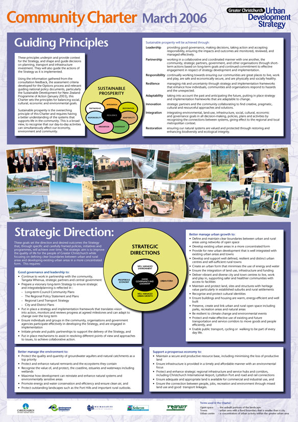The Christchurch Urban Design Strategy Community Charter