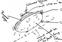 Sketch showing flying saucer sighted over cornfield at East Grinstead, Surrey; catalogue reference: DEFE 24/1996/1