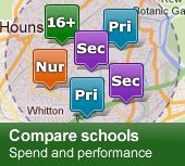 Compare schools - spend and performance