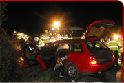 Road Traffic Collisions