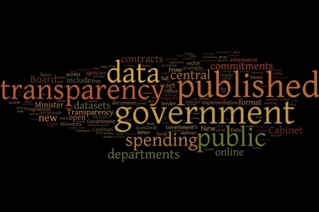 Data wordle