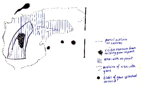 Diagram of the glue traces left on the painting
