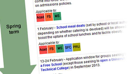 What schools need to know - 2012 timeline (external site, opens a new window)