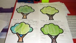 Drawing of family trees by school children
