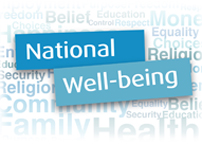 National Well-being logo