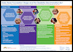 Early Years Foundation Stage and the Disability Discrimination Act