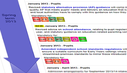 What schools need to know – updated timeline spring term 2013. (external site, opens a new window)