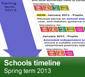 Schools timeline - Spring term 2013 (external site, opens a new window)