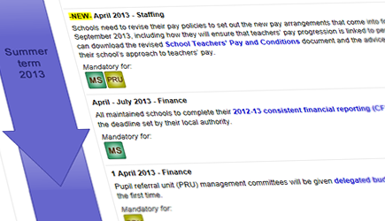 What schools need to know – updated timeline summer term 2013. (external site, opens a new window)