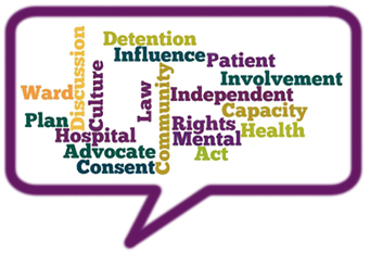 Tag cloud of keyword found in the Mental Health Act annual report