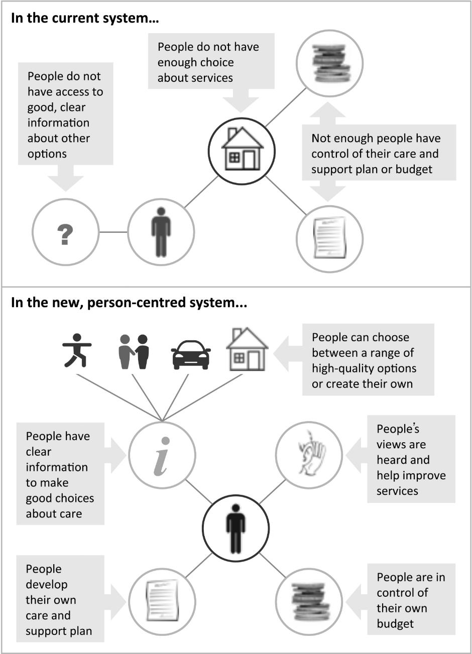 Quality infographic