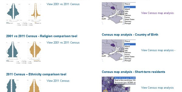 Census data tools