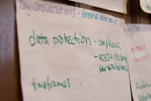 Data protection text on whiteboard