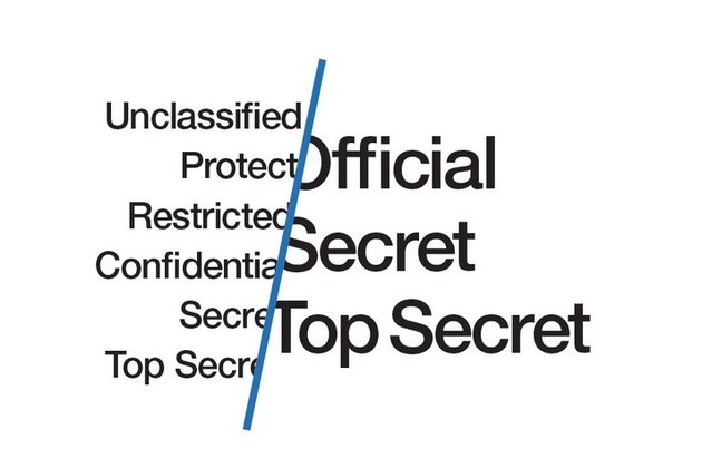 Security classifications