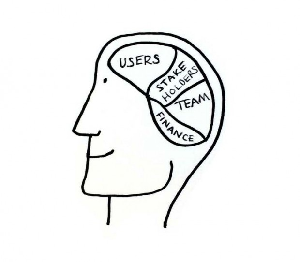 Inside a service manager's head