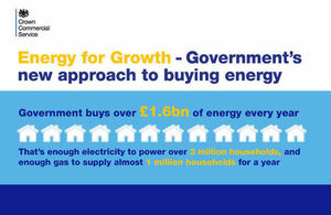 Infographic explaining that government buys over £1.6bn of energy every year.