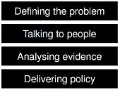 Digital policymaking