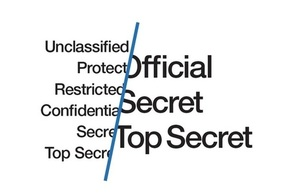 Government security classifications