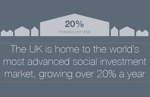 Infographic on social investmentr