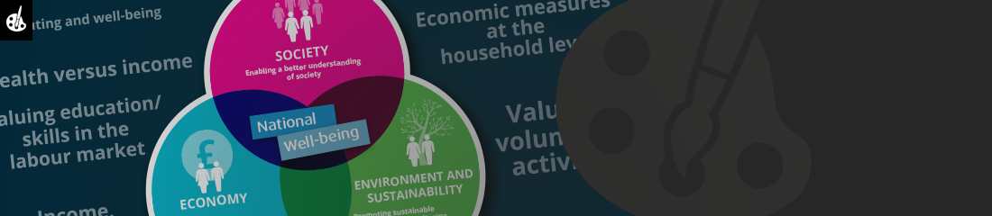 Measuring National Well-being: insights acrosss society, the economy and the environment