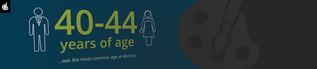 Divorces in England and Wales, 2012
