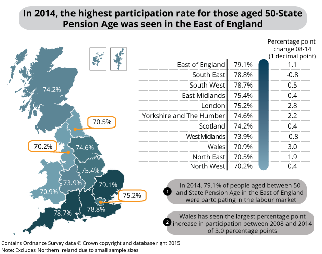 Participation rate of older people aged 50-State Pension Age by regions of England and devolved nations of Great Britain