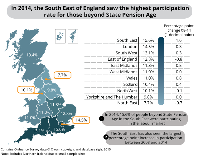 Participation rate of older people aged over State Pension Age by regions of England and devloved nations of Great Britain