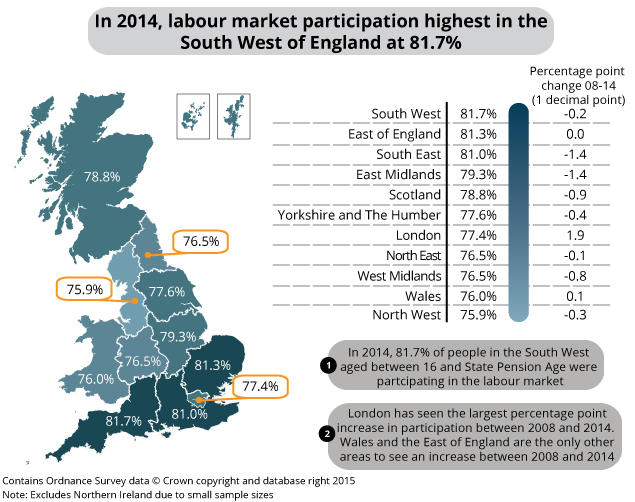 Participation rates for people aged 16-State Pension Age by regions of England and devolved nations of Great Britain