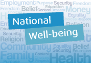 National well-being
