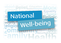 Nat_well-being general logo