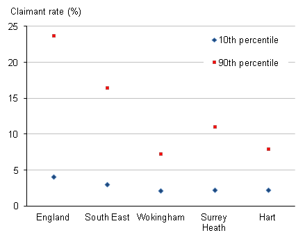 Small area spread of claimants of out-of-work benefit