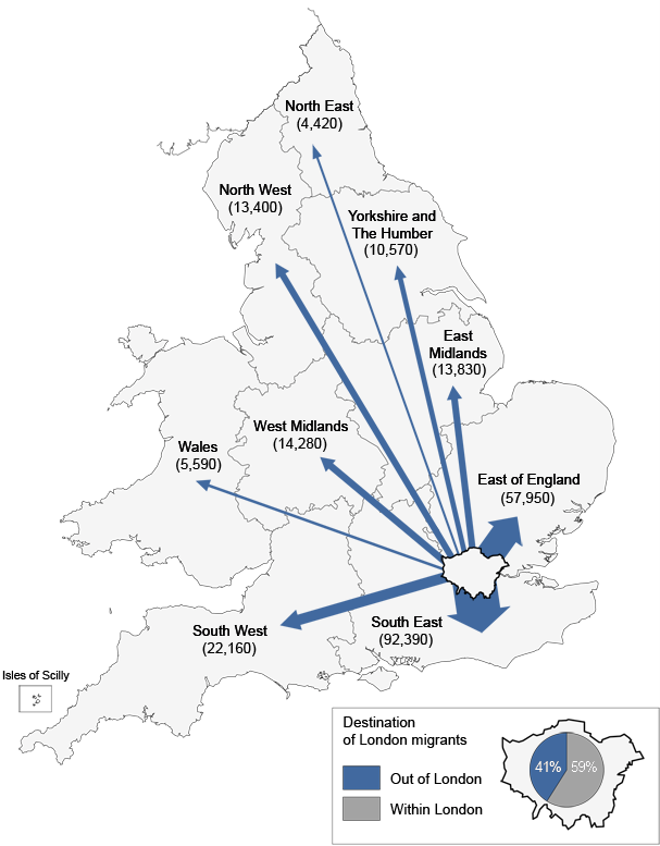 Flows from London to Regions in England and Wales, Mid-2011