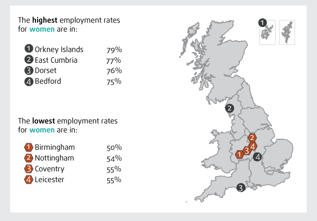 Employment rates for women aged 16 to 64 by local area of Great Britain, July 2012 to June 2013