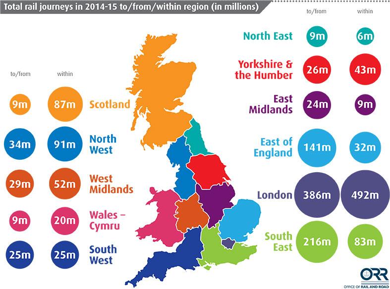 Regional usage data 2014-15 infographic