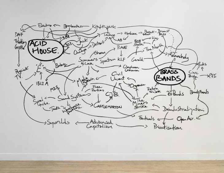Jeremy Deller, 'The History of the World' 1997-2004