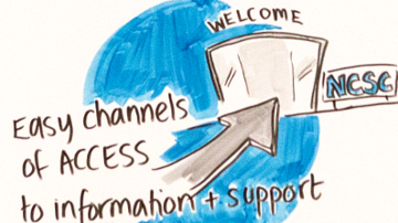 NCSC Easy channels of access cartoon
