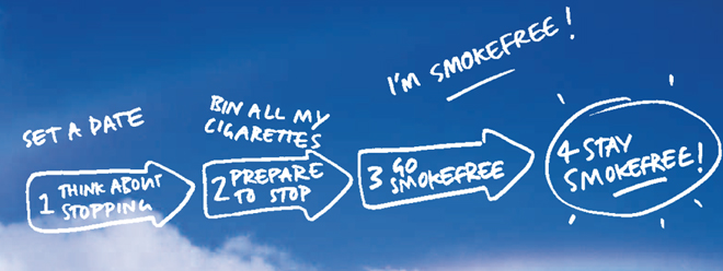 NHS_STOP_SMOKING_STEPS
