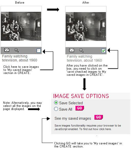 Fig 04: Saving images summary