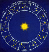 Image: The astral cipher emblems of the signs