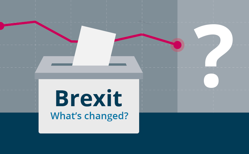 Brexit. What's changed?