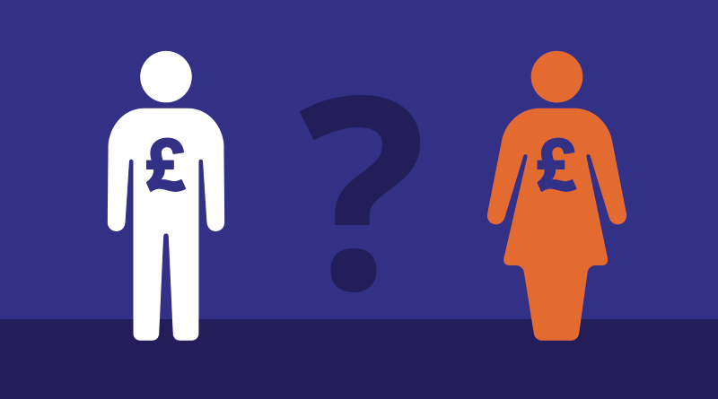 Gender pay gap image